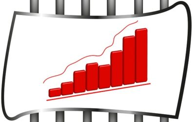 Pétage de plomb à la BRED : +25% de hausse sur les frais de tenue de compte